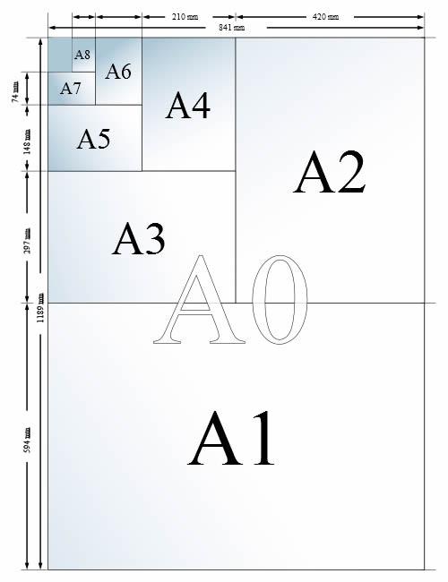 Inilah Ukuran Kertas Yang Perlu Anda Ketahui | network.biz.id