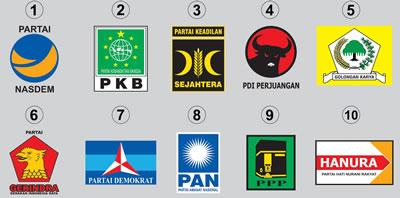 Partai Peserta Pemilu 2014